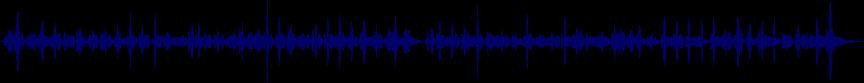 waveform of track #2323