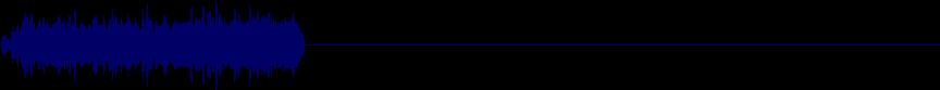 waveform of track #2345