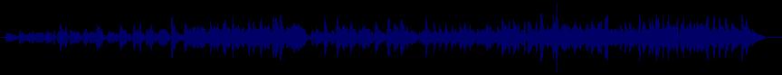 waveform of track #23007