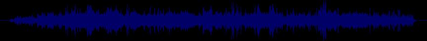 waveform of track #23029