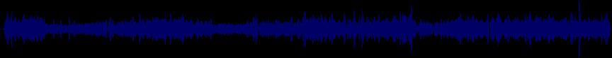 waveform of track #23054