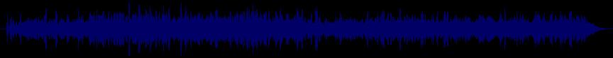 waveform of track #23068