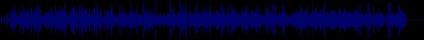 waveform of track #23073