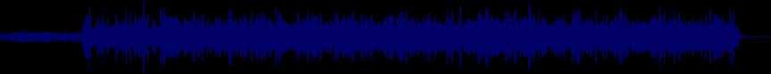 waveform of track #23075