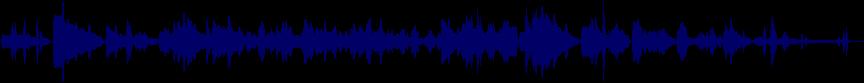 waveform of track #23102