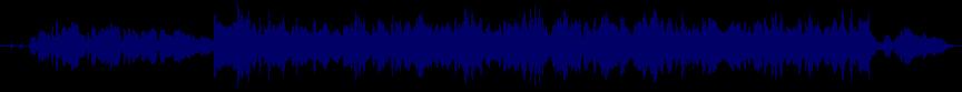 waveform of track #23119