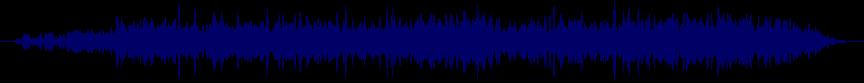 waveform of track #23122