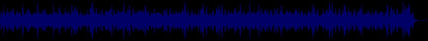 waveform of track #23123