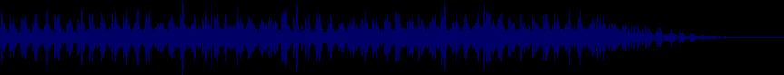 waveform of track #23128
