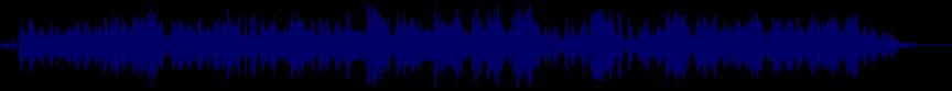 waveform of track #23132