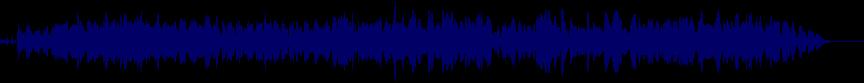 waveform of track #23151