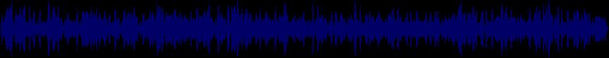 waveform of track #23153