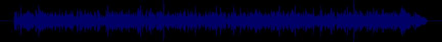 waveform of track #23163
