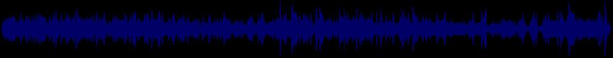 waveform of track #23177