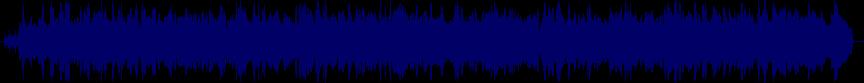 waveform of track #23187