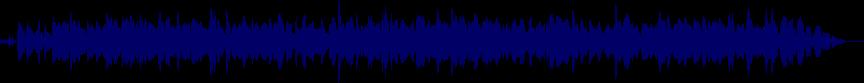 waveform of track #23203