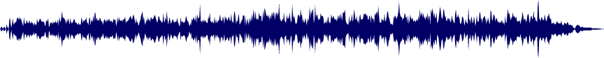waveform of track #23208