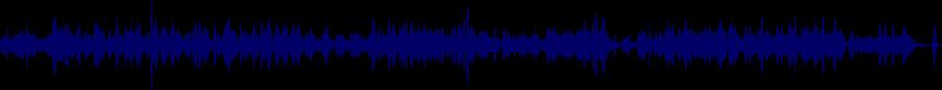 waveform of track #23211