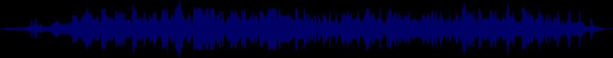waveform of track #23220