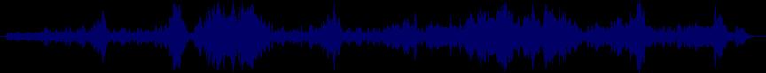 waveform of track #23235