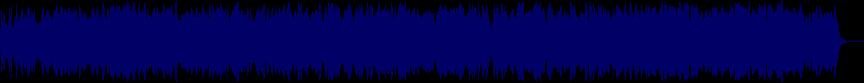 waveform of track #23238