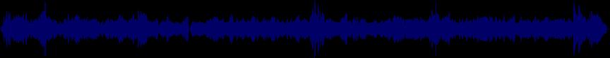 waveform of track #23241