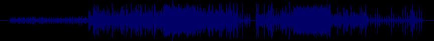 waveform of track #23253