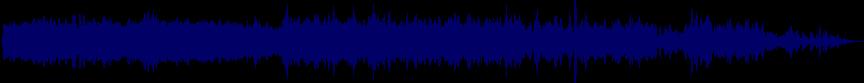 waveform of track #23256
