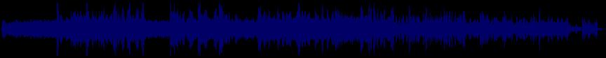 waveform of track #23264