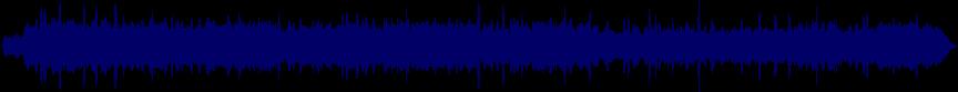 waveform of track #23269