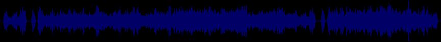waveform of track #23274