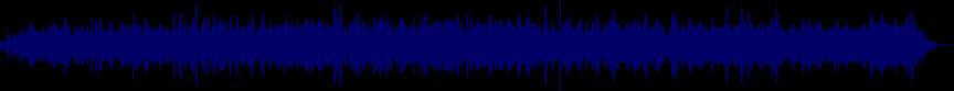 waveform of track #23280