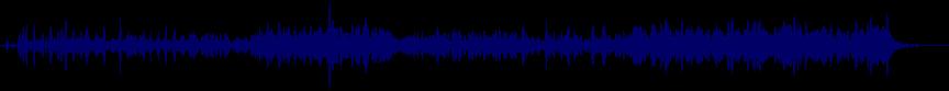 waveform of track #23310