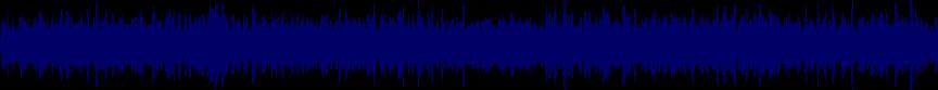 waveform of track #23343