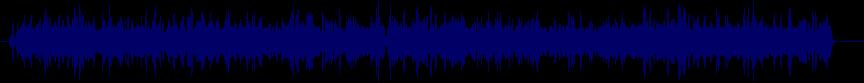 waveform of track #23353