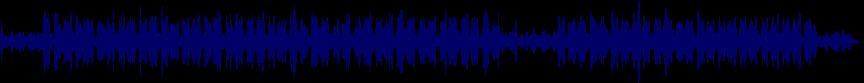 waveform of track #23358