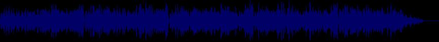 waveform of track #23366