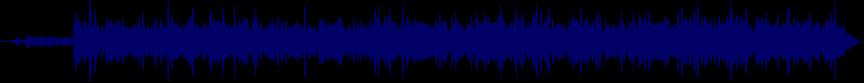 waveform of track #23369
