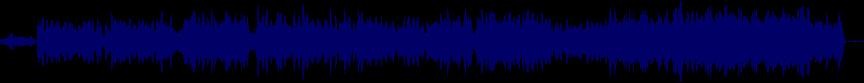waveform of track #23380