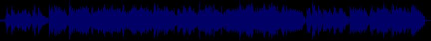 waveform of track #23387