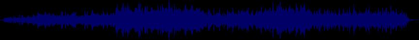 waveform of track #23401
