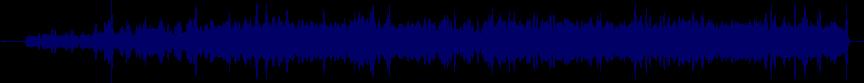 waveform of track #23407