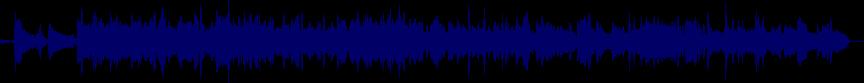 waveform of track #23412