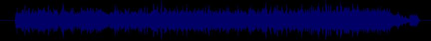 waveform of track #23428