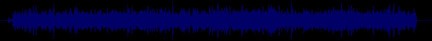 waveform of track #23437