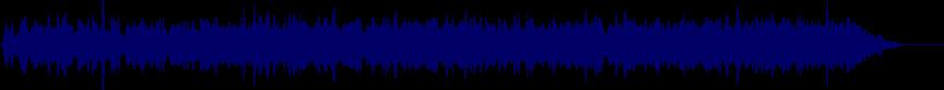 waveform of track #23448