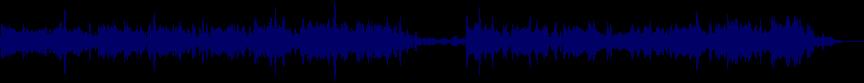waveform of track #23529