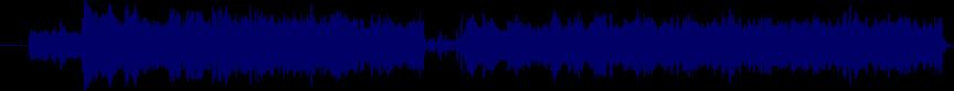 waveform of track #23530