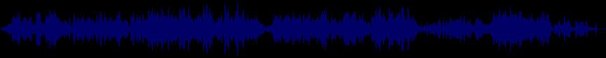 waveform of track #23538