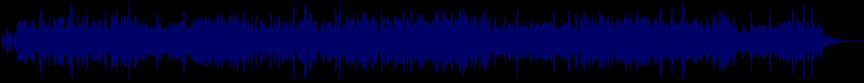 waveform of track #23566